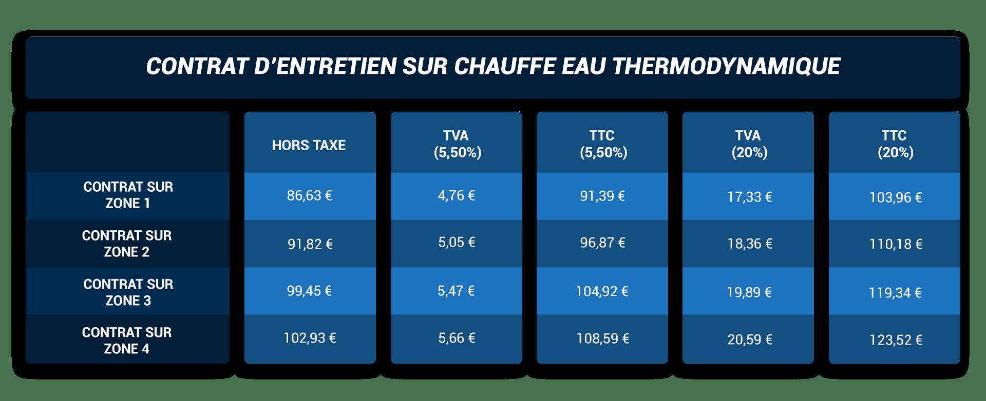 https://www.depannage-mallet.fr/wp-content/uploads/2020/09/contrat-dentretien-sur-chauffe-eau-thermodynamique.png