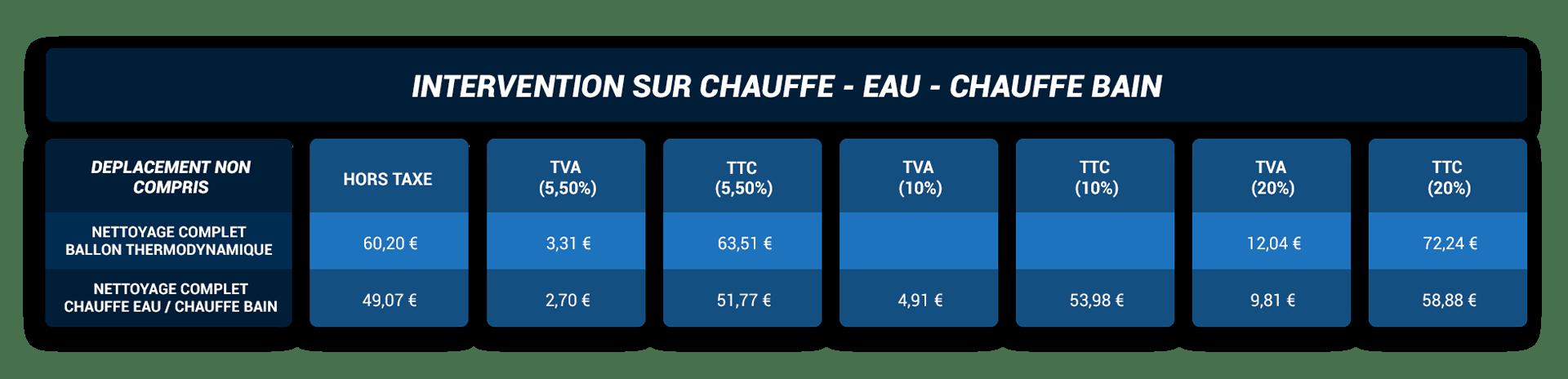 https://www.depannage-mallet.fr/wp-content/uploads/2020/09/intrevention-sur-chauffe-eau-chauffe-bain.png